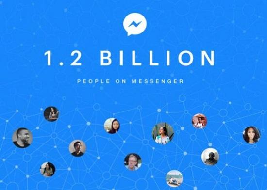 Facebook Messenger月活跃用户突破12亿